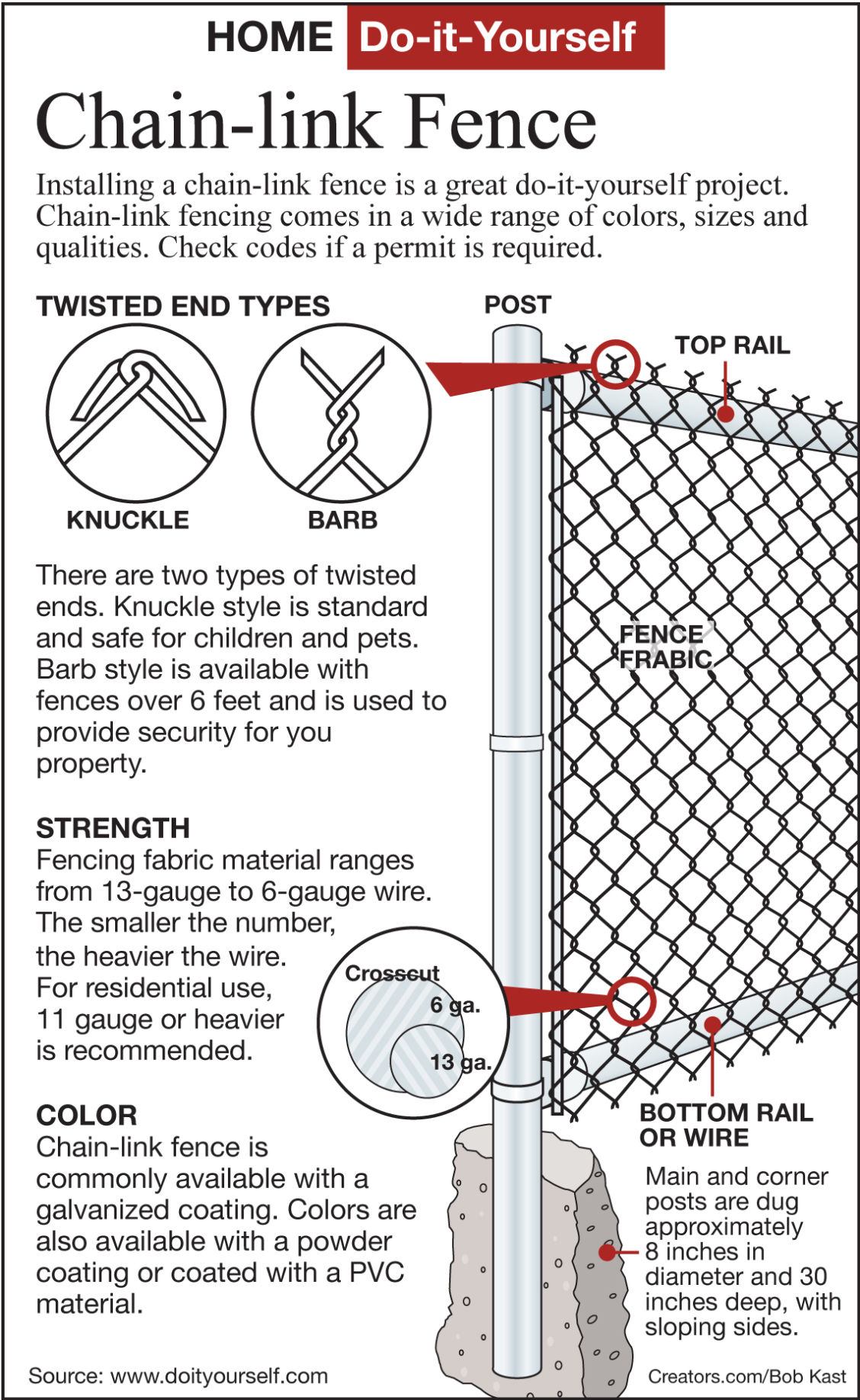 Chain Link Fence Pipe Diameter • Fence Ideas Site